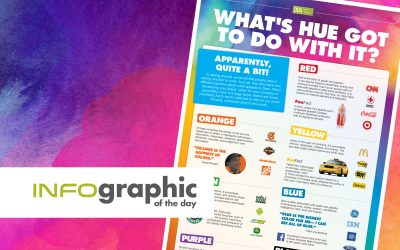 What's Hue Got To Do With It? (Infographic)